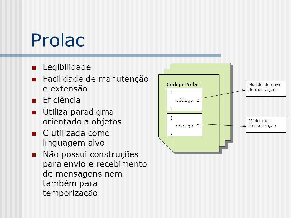 Prolac Legibilidade Facilidade de manutenção e extensão Eficiência