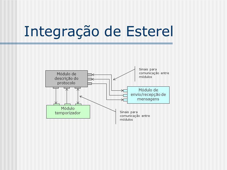 Integração de Esterel Módulo de descrição do protocolo