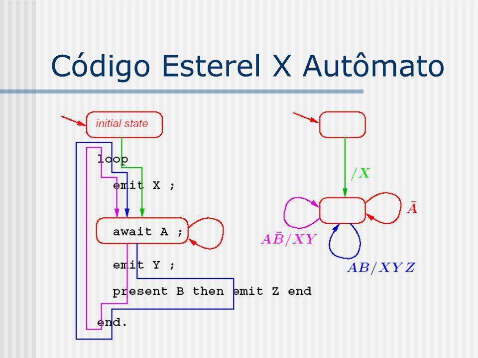 Código Esterel X Autômato