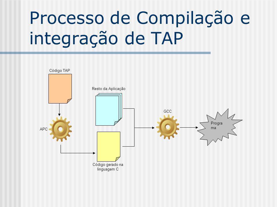 Processo de Compilação e integração de TAP