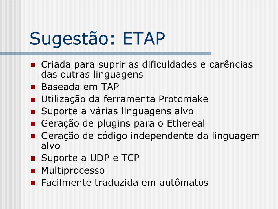 Sugestão: ETAP Criada para suprir as dificuldades e carências das outras linguagens. Baseada em TAP.
