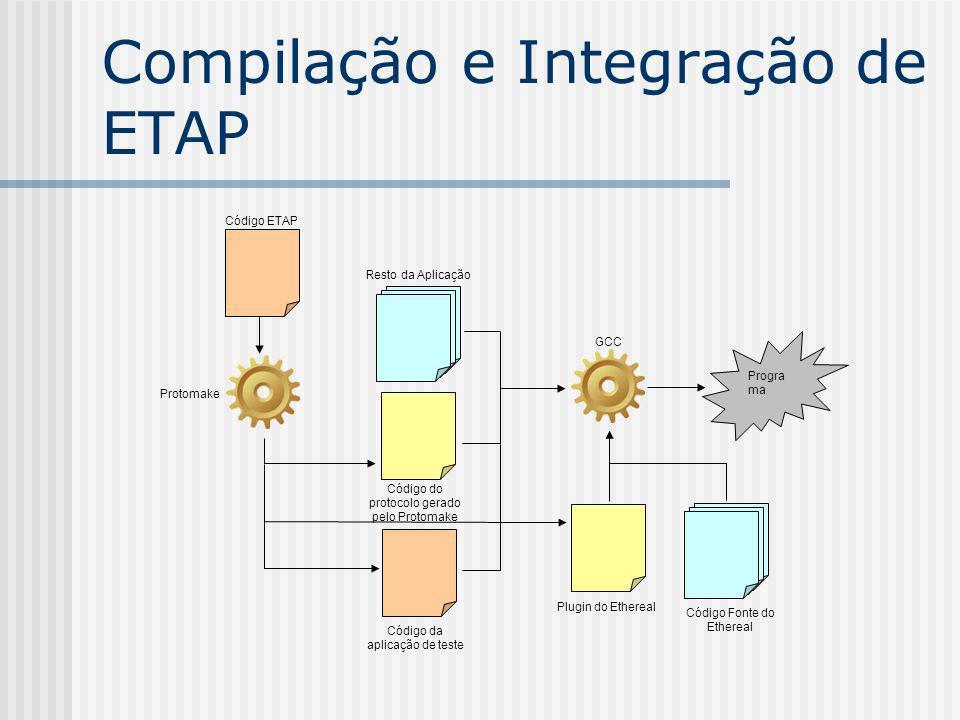 Compilação e Integração de ETAP