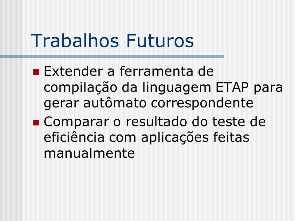 Trabalhos Futuros Extender a ferramenta de compilação da linguagem ETAP para gerar autômato correspondente.