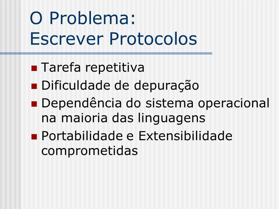 O Problema: Escrever Protocolos