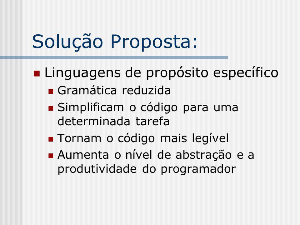 Solução Proposta: Linguagens de propósito específico