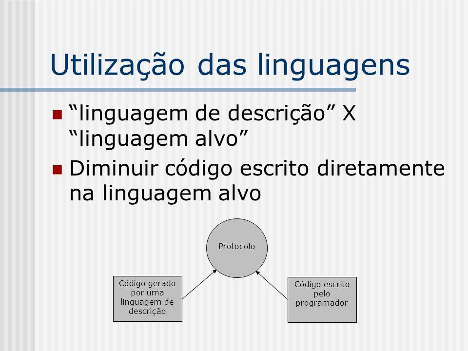 Utilização das linguagens