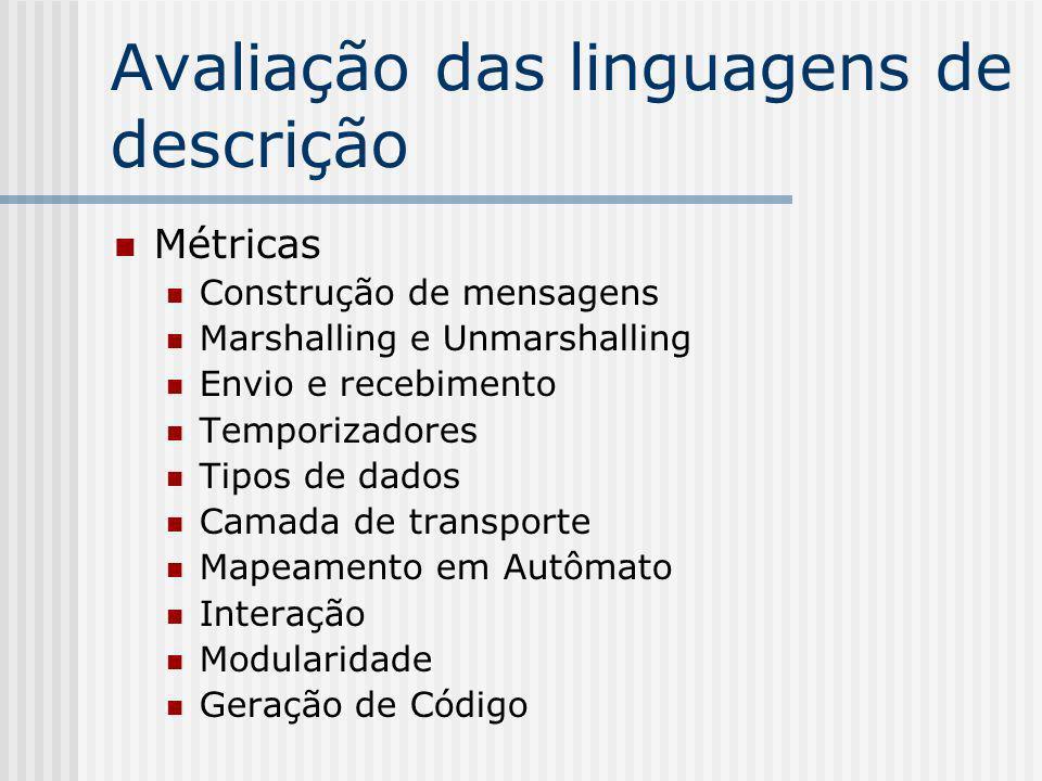 Avaliação das linguagens de descrição