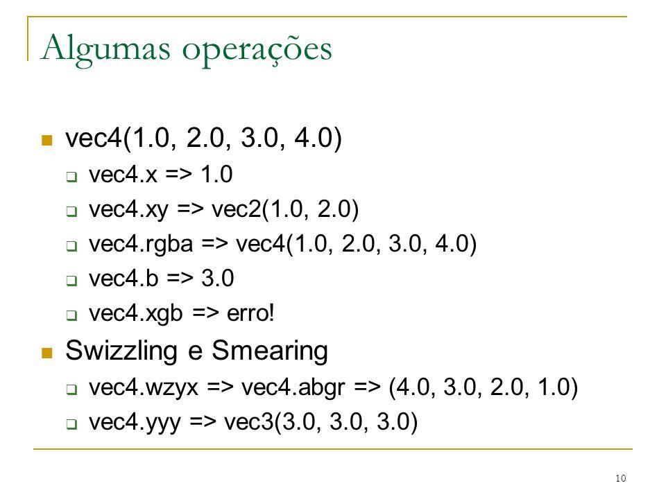 Algumas operações vec4(1.0, 2.0, 3.0, 4.0) Swizzling e Smearing