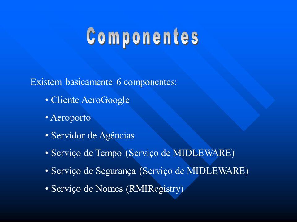 Componentes Existem basicamente 6 componentes: Cliente AeroGoogle