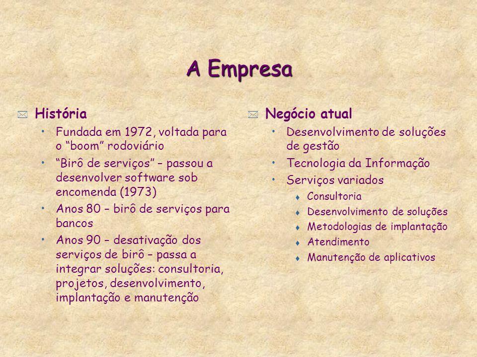 A Empresa História Negócio atual