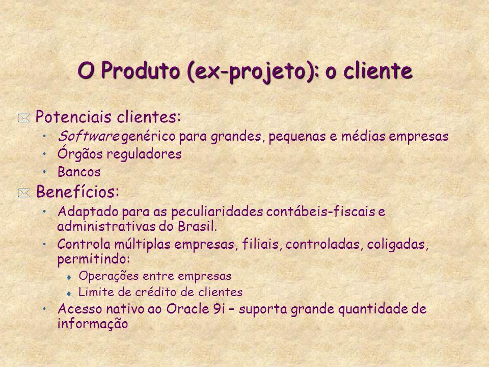 O Produto (ex-projeto): o cliente