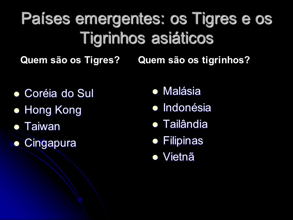 Países emergentes: os Tigres e os Tigrinhos asiáticos
