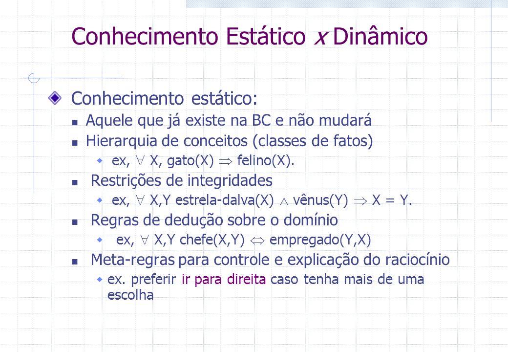Conhecimento Estático x Dinâmico