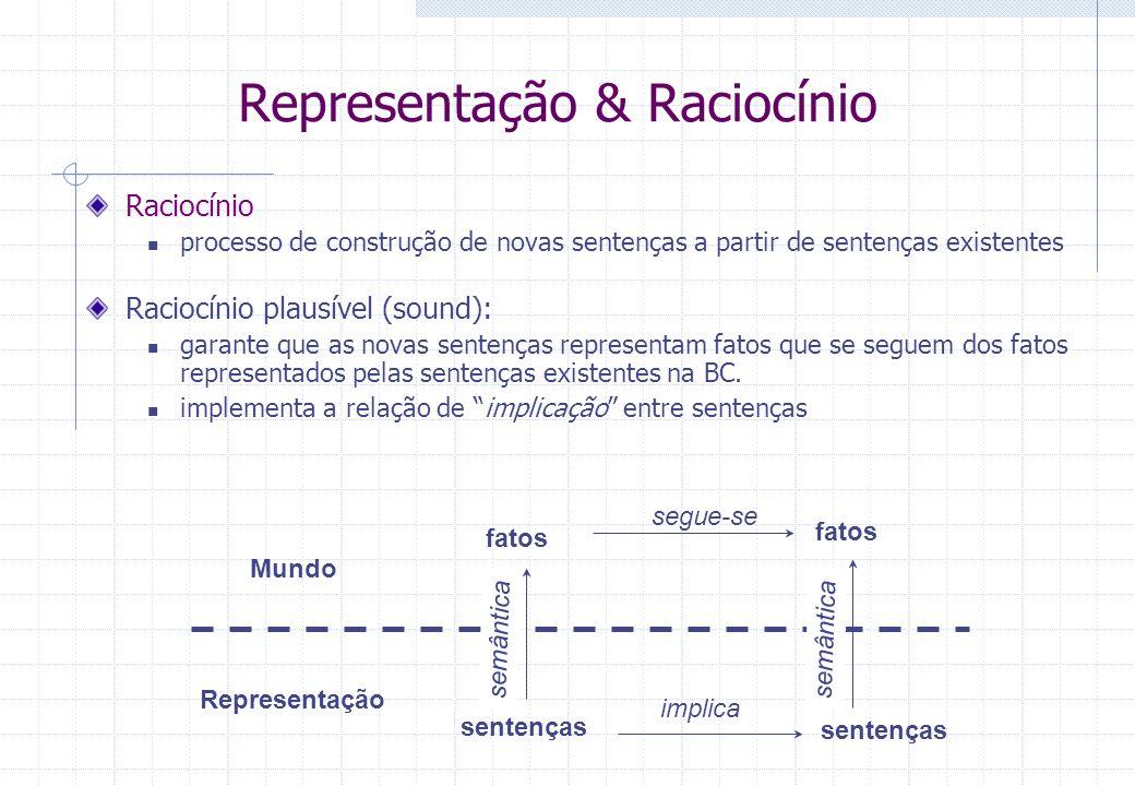 Representação & Raciocínio