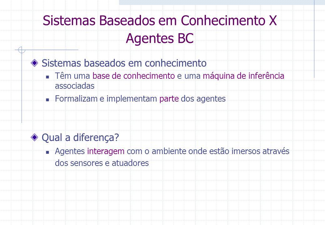 Sistemas Baseados em Conhecimento X Agentes BC