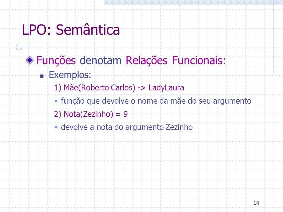 LPO: Semântica Funções denotam Relações Funcionais: Exemplos: