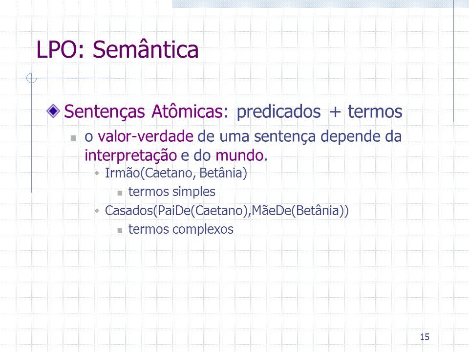 LPO: Semântica Sentenças Atômicas: predicados + termos