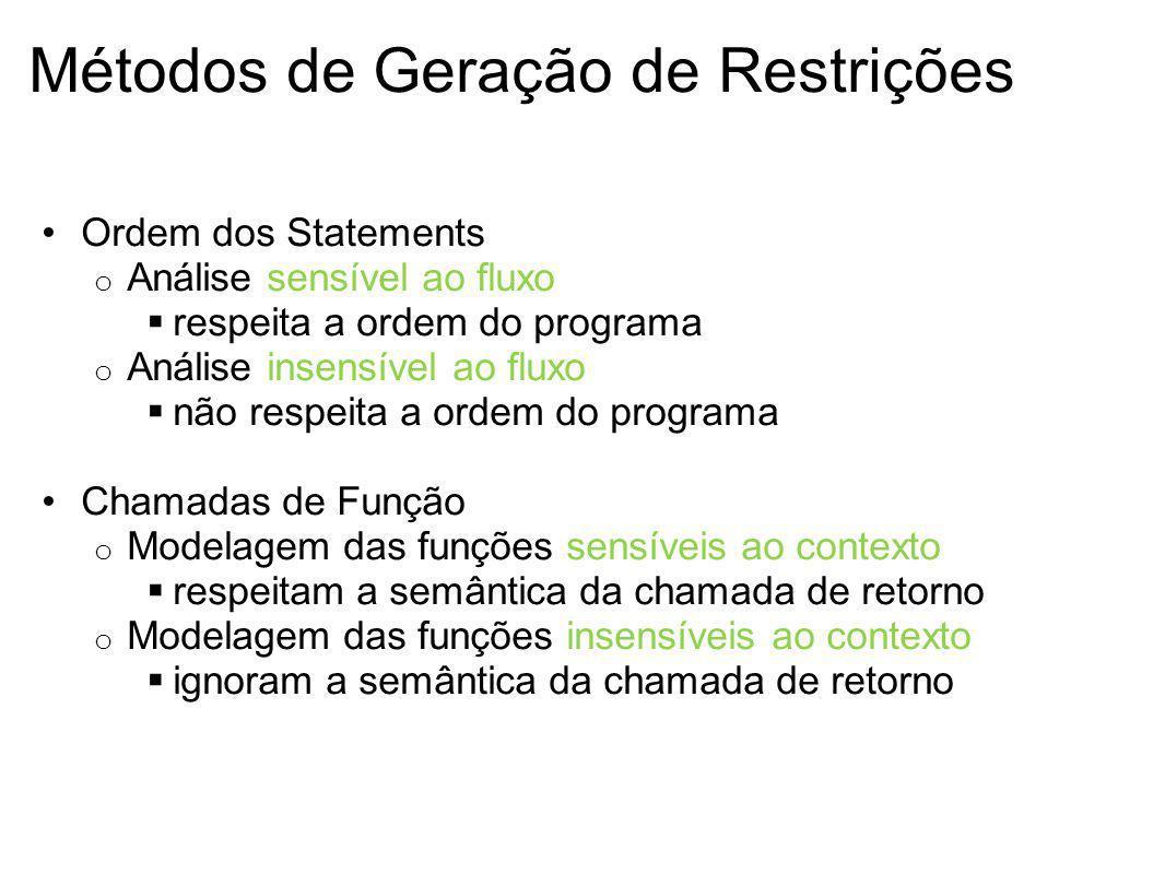 Métodos de Geração de Restrições
