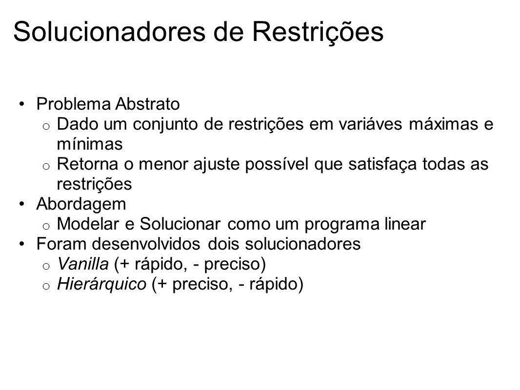 Solucionadores de Restrições