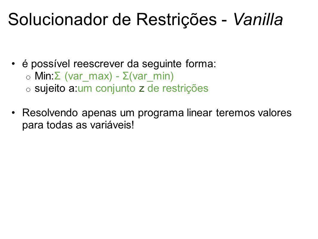 Solucionador de Restrições - Vanilla