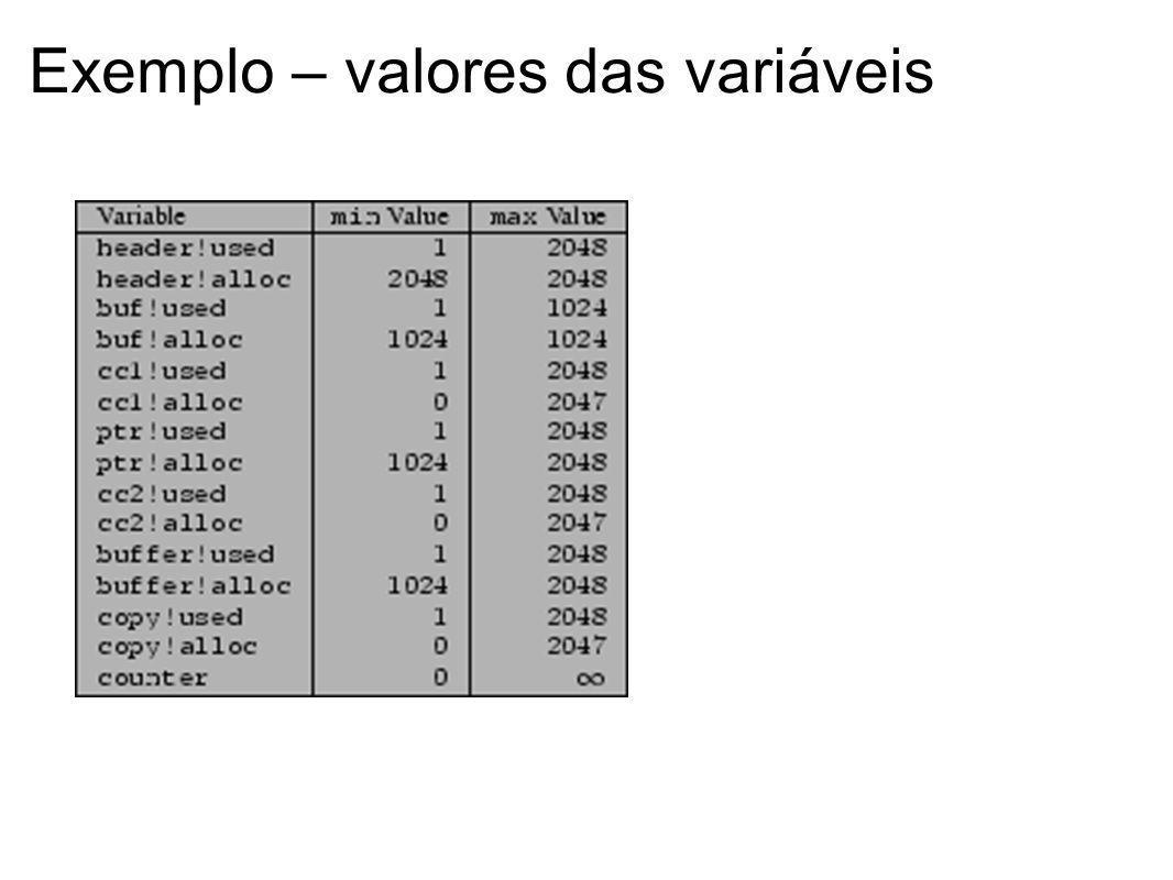 Exemplo – valores das variáveis