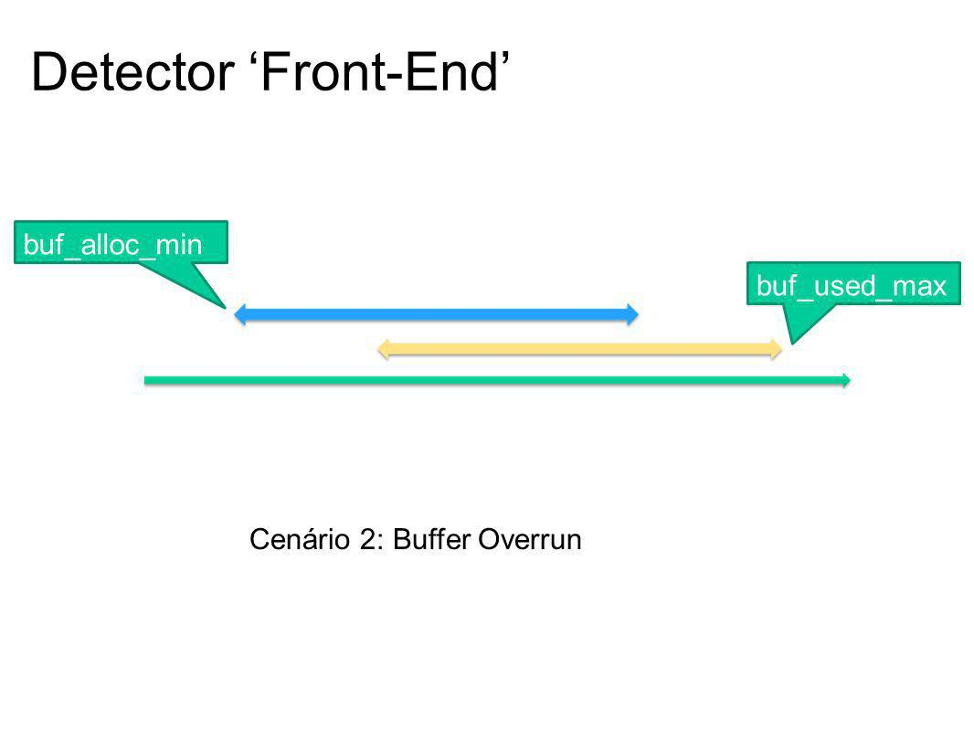 Detector 'Front-End' buf_alloc_min buf_used_max
