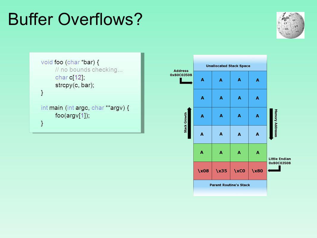 Buffer Overflows void foo (char *bar) { // no bounds checking...