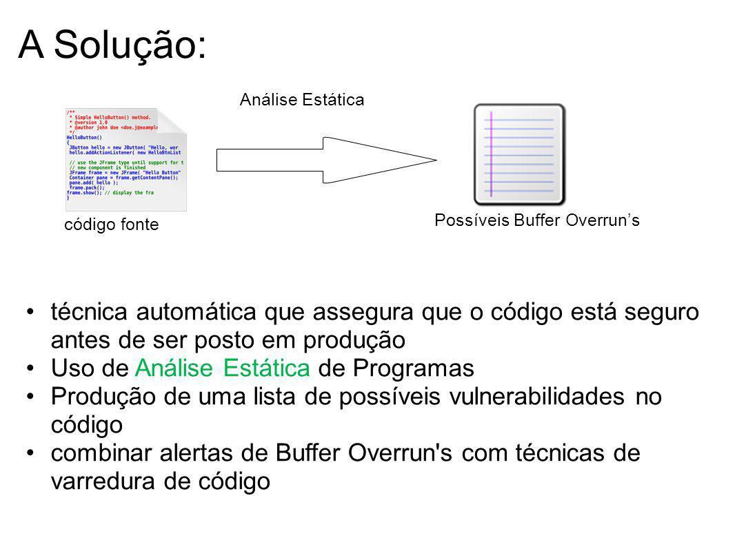 A Solução: Análise Estática. código fonte. Possíveis Buffer Overrun's.