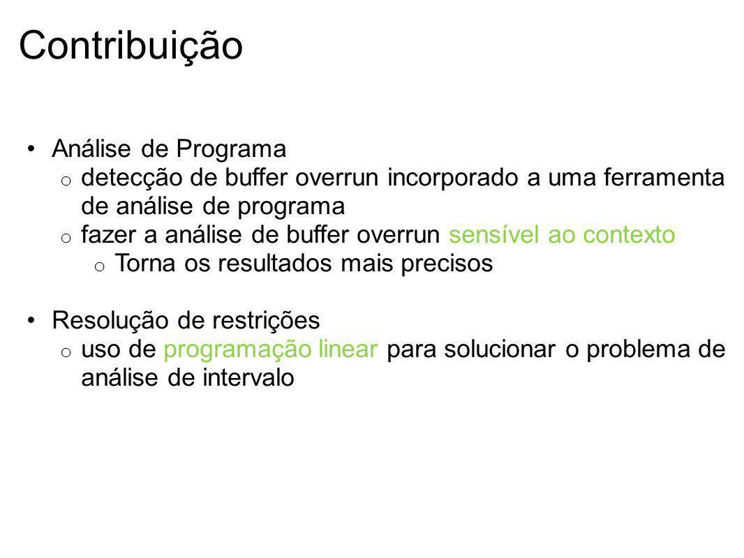 Contribuição Análise de Programa