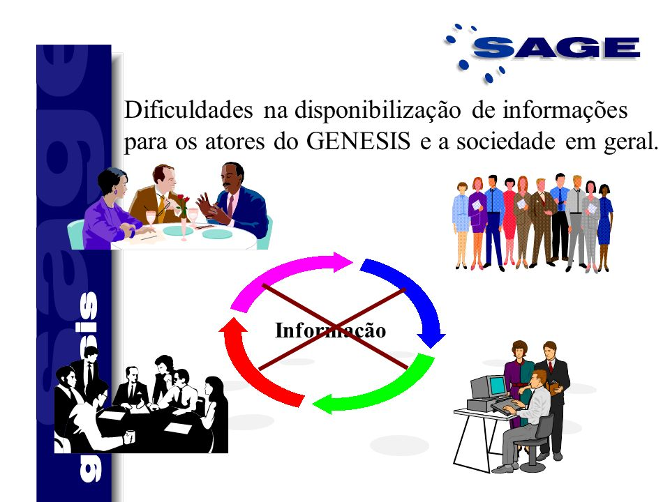 Dificuldades na disponibilização de informações para os atores do GENESIS e a sociedade em geral.