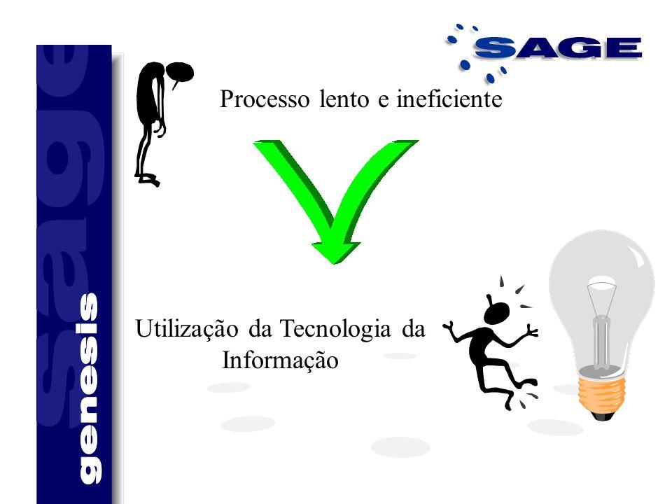 Utilização da Tecnologia da Informação