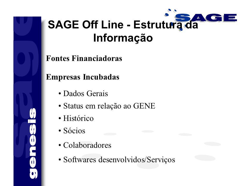 SAGE Off Line - Estrutura da Informação