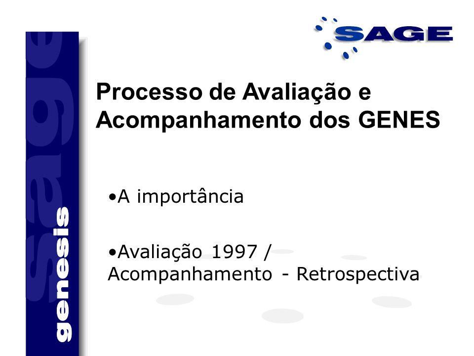 Processo de Avaliação e Acompanhamento dos GENES