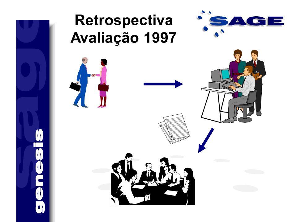 Retrospectiva Avaliação 1997