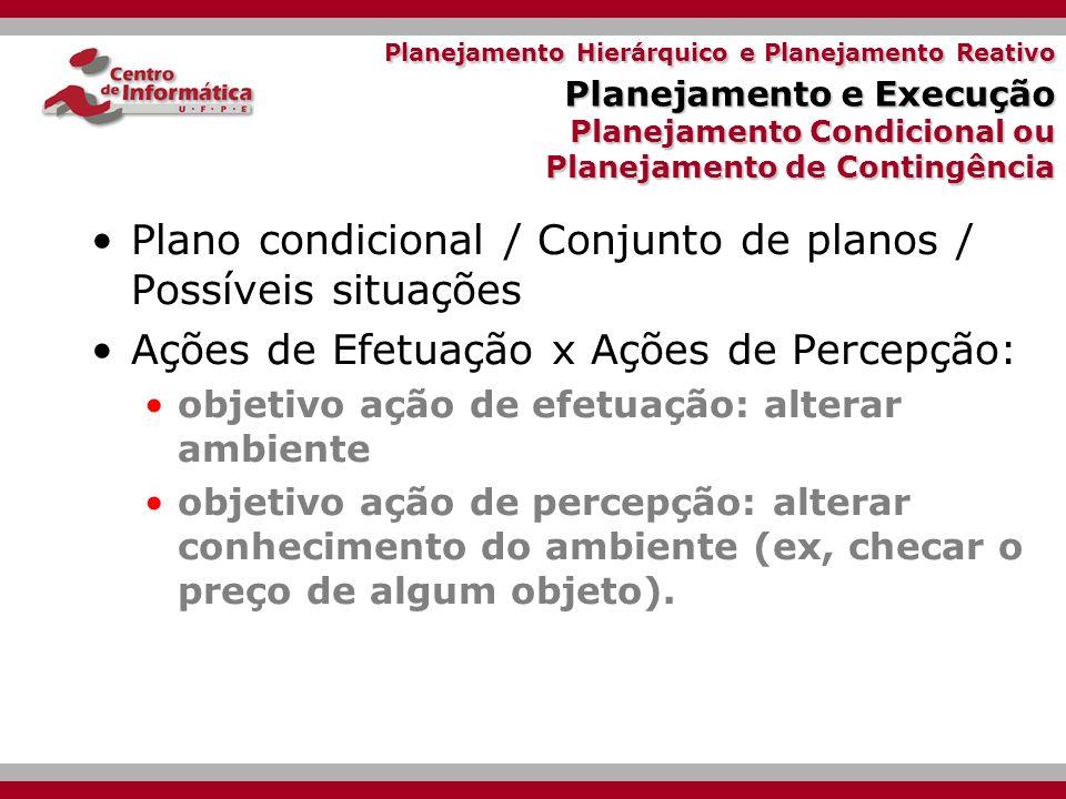 Plano condicional / Conjunto de planos / Possíveis situações