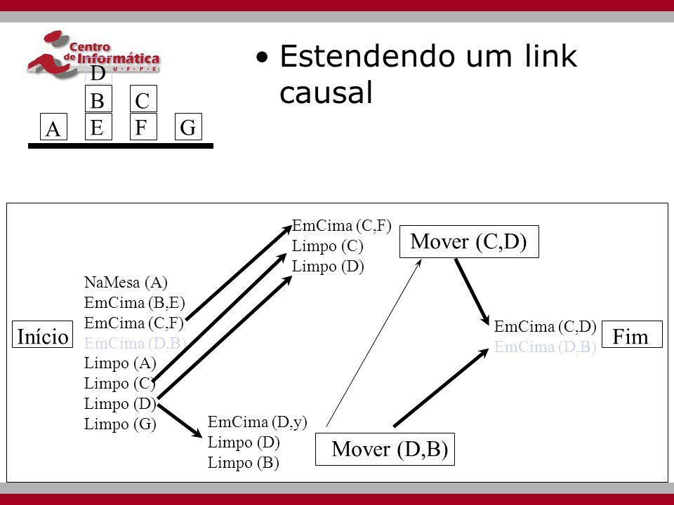 Estendendo um link causal