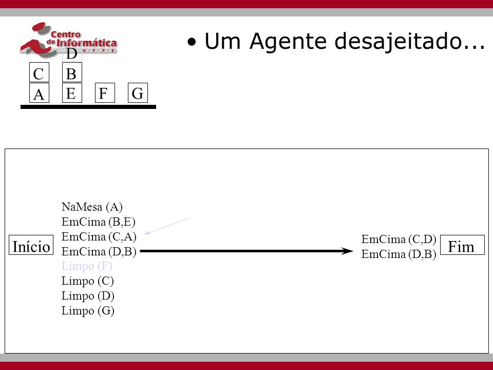 Um Agente desajeitado... D C B E F G A Início Fim NaMesa (A)