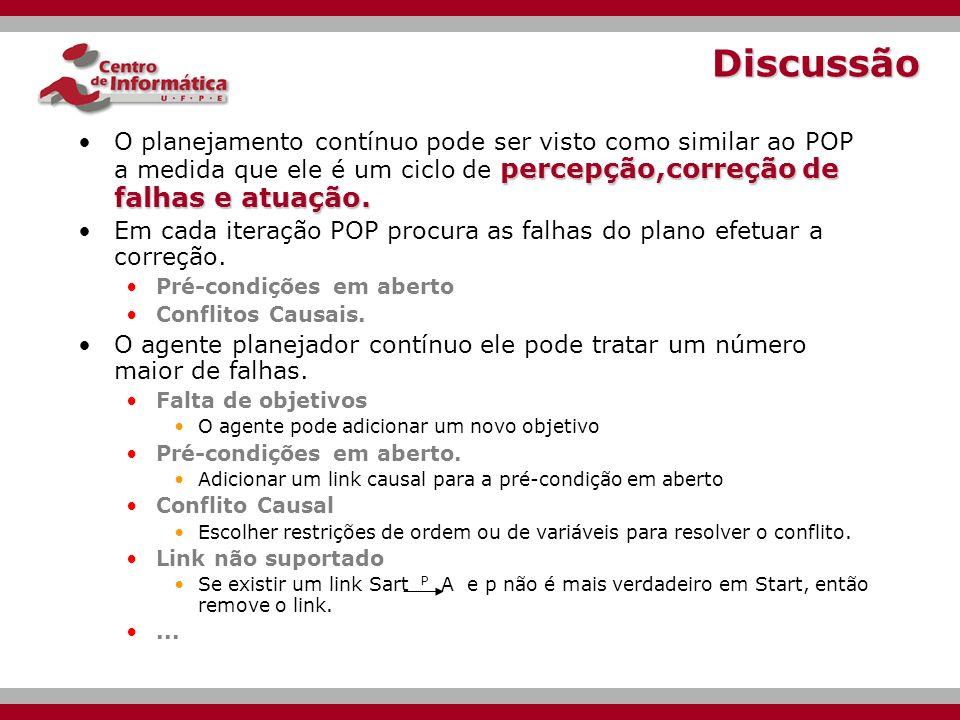 Discussão O planejamento contínuo pode ser visto como similar ao POP a medida que ele é um ciclo de percepção,correção de falhas e atuação.