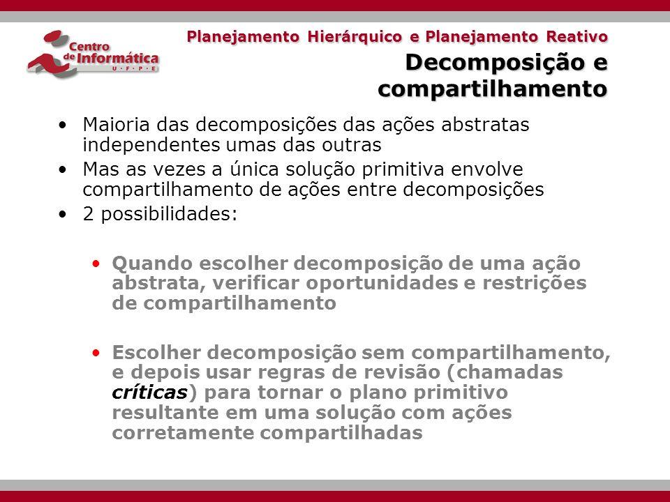 Planejamento Hierárquico e Planejamento Reativo Decomposição e compartilhamento