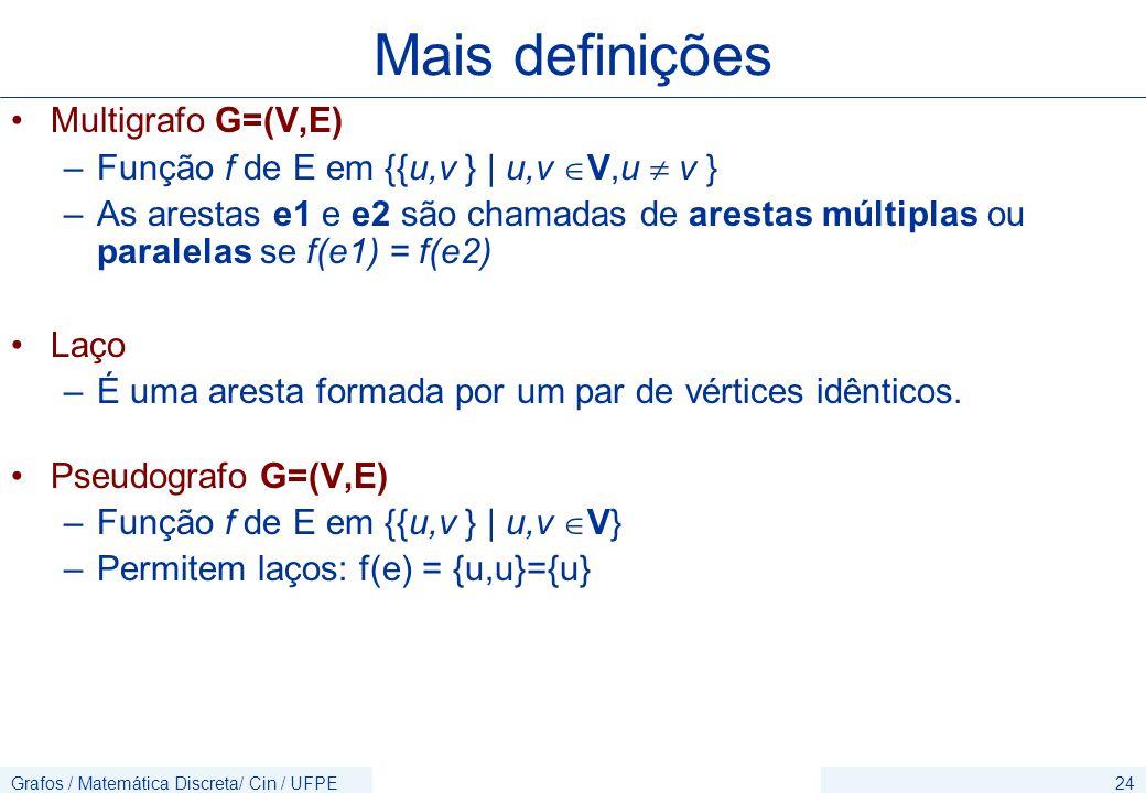 Mais definições Multigrafo G=(V,E)