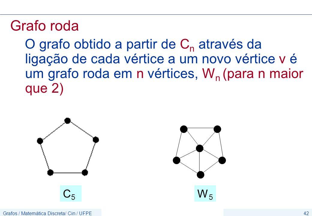 Grafo roda