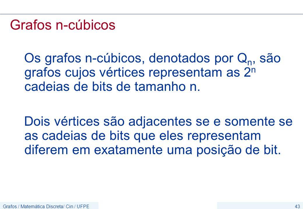 Grafos n-cúbicos Os grafos n-cúbicos, denotados por Qn, são grafos cujos vértices representam as 2n cadeias de bits de tamanho n.