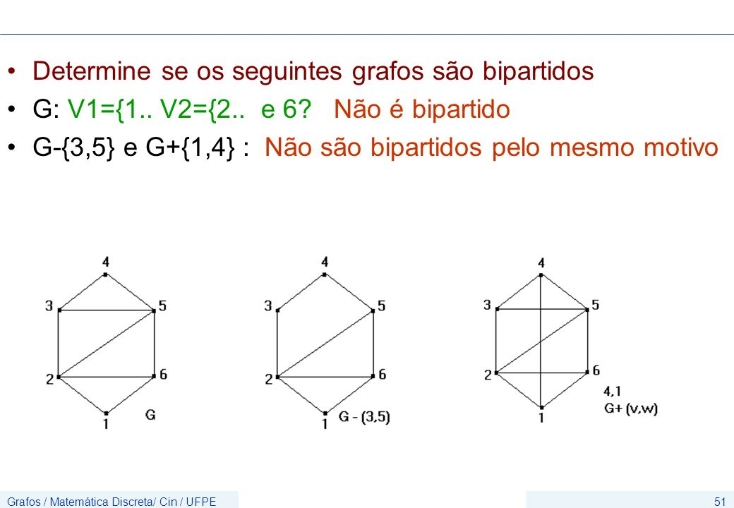 Determine se os seguintes grafos são bipartidos