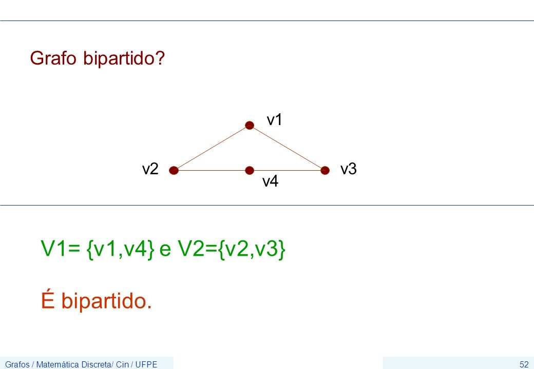 V1= {v1,v4} e V2={v2,v3} É bipartido. Grafo bipartido v1 v2 v3 v4