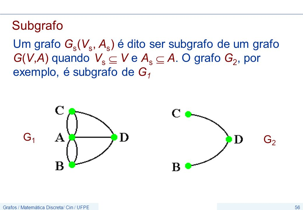 SubgrafoUm grafo Gs(Vs, As) é dito ser subgrafo de um grafo G(V,A) quando Vs  V e As  A. O grafo G2, por exemplo, é subgrafo de G1.
