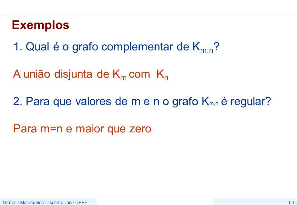 Exemplos 1. Qual é o grafo complementar de Km,n