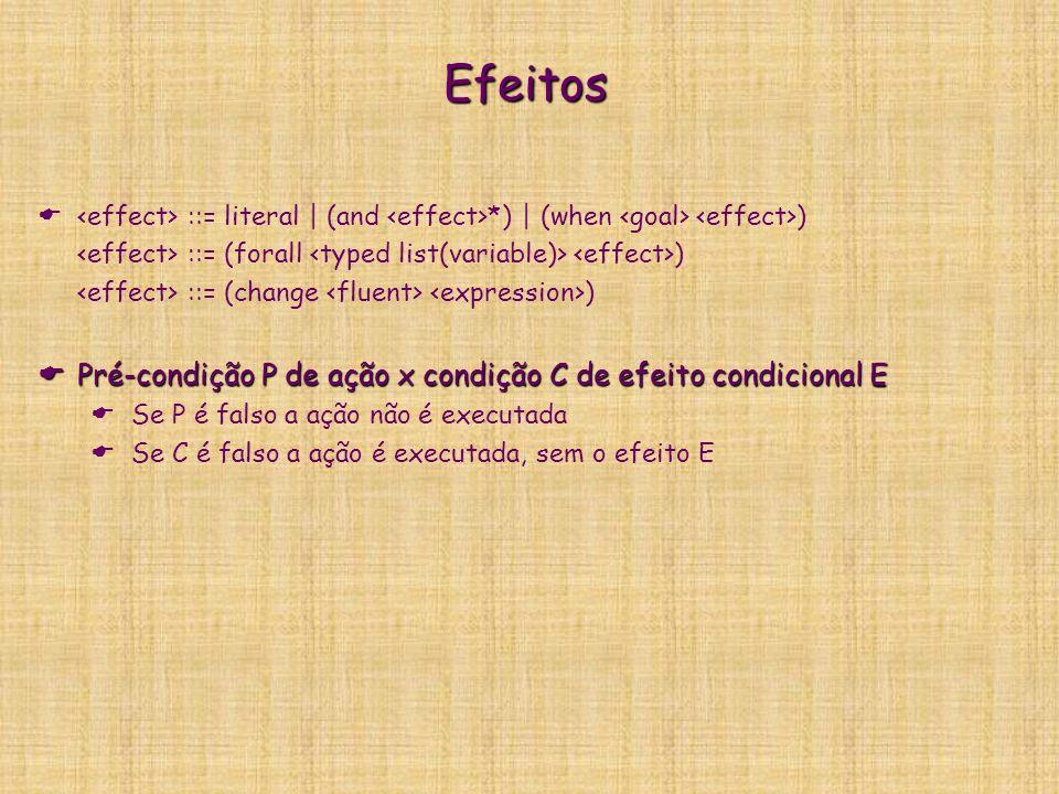 Efeitos Pré-condição P de ação x condição C de efeito condicional E