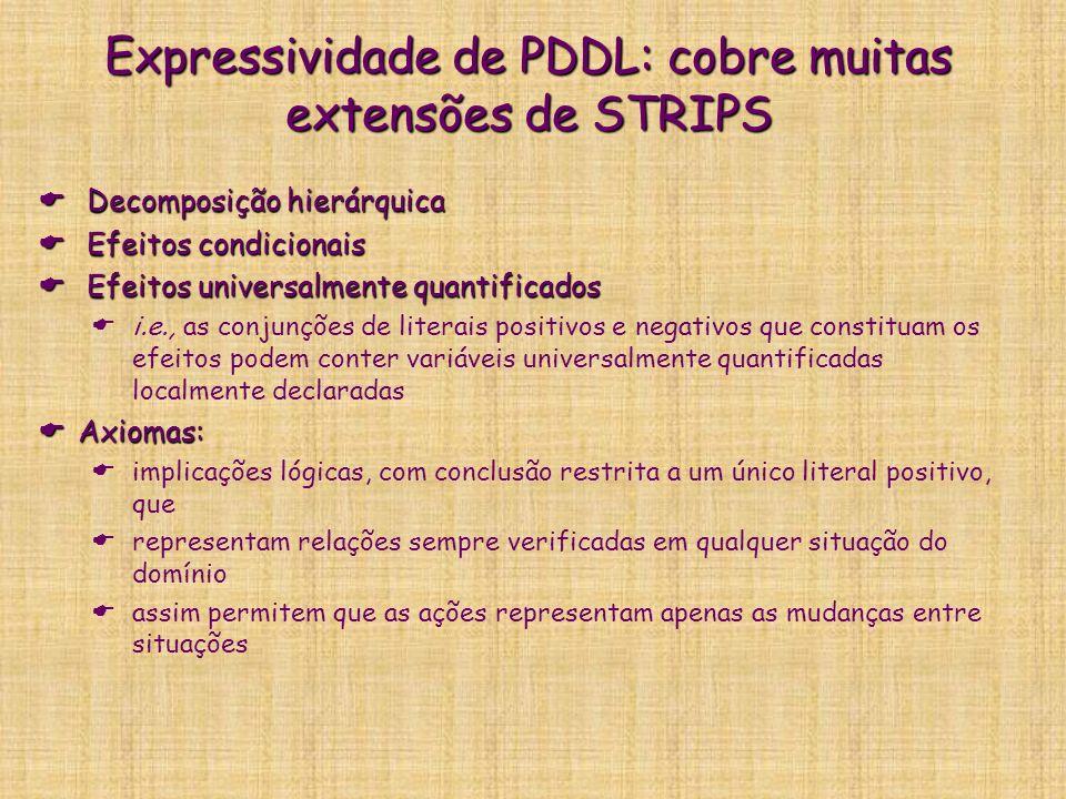 Expressividade de PDDL: cobre muitas extensões de STRIPS