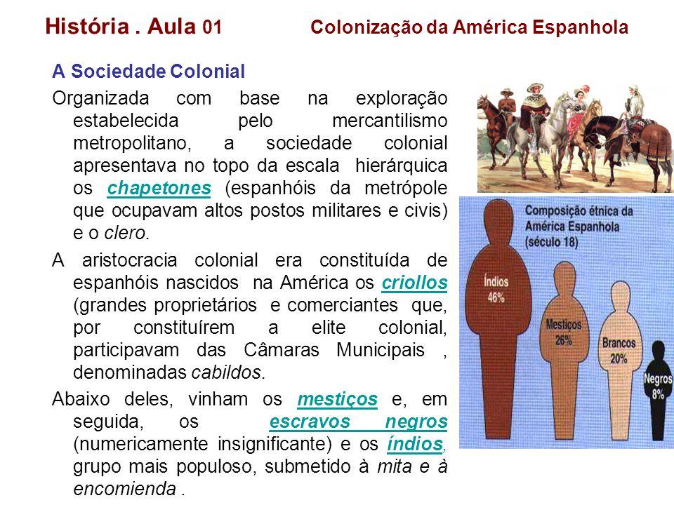 História . Aula 01 Colonização da América Espanhola