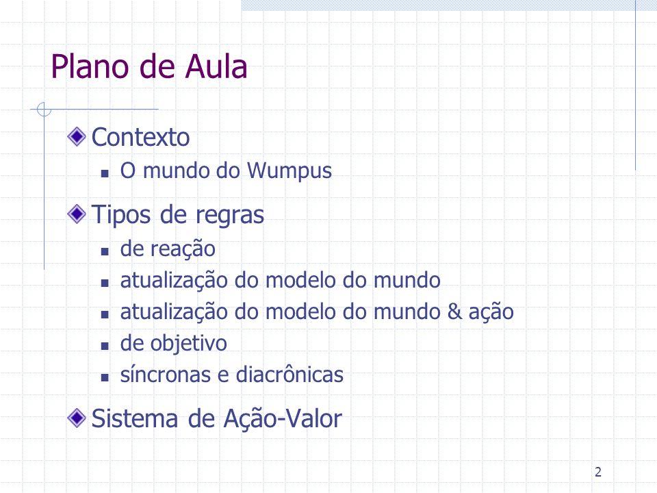 Plano de Aula Contexto Tipos de regras Sistema de Ação-Valor